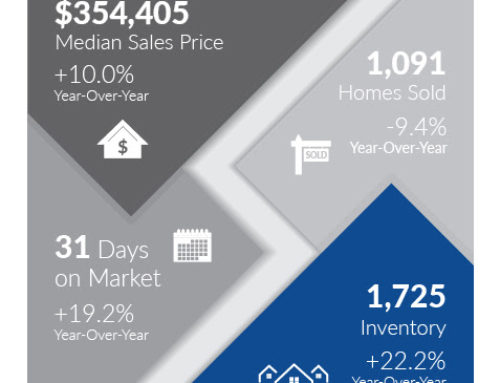 Boise Idaho Real Estate Market Report June 2019