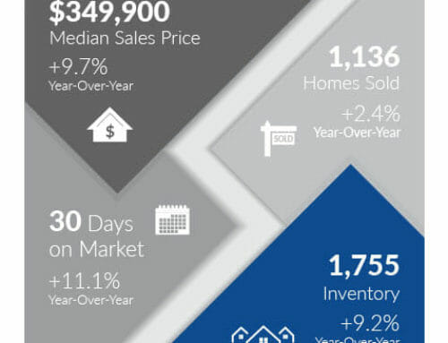 Boise Idaho Real Estate Market Report August 2019